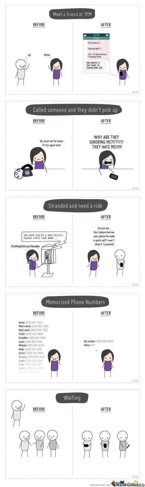 Cell phones before and after